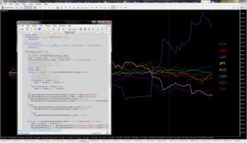 Forex programozás MT4 és MT5 platformokra